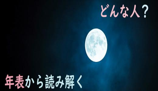 夏目漱石はどんな人?年表から読み解く波乱の生涯